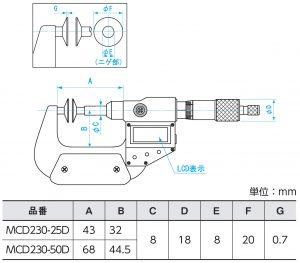 MCD230-00D_size